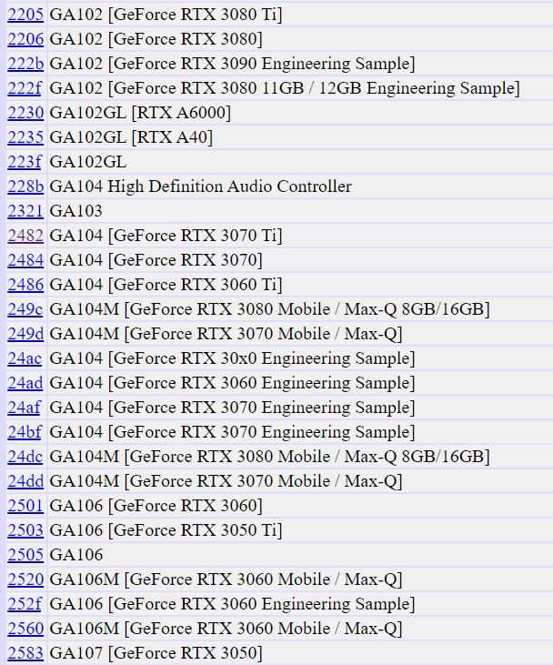 nvidia rtx30 more gpus at pci id repo